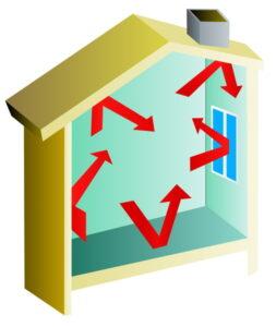 airflow-diagram